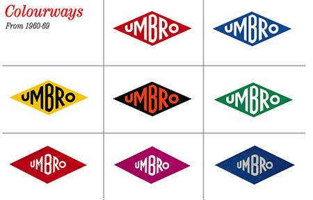 Umbro商标图案回顾